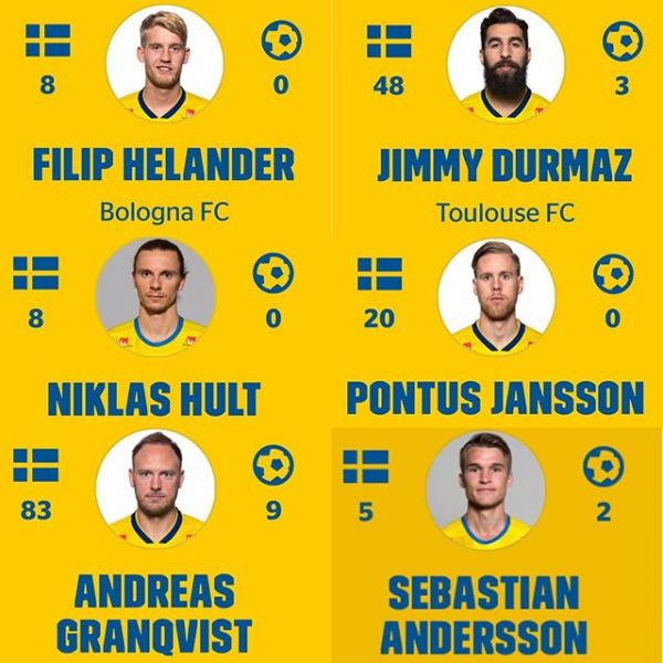 We wish the Swedish National team good luck vs Spain and Malta next week.